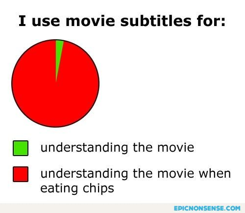Eating Chips