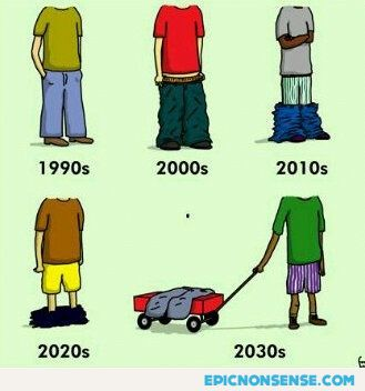 Jeans' Future